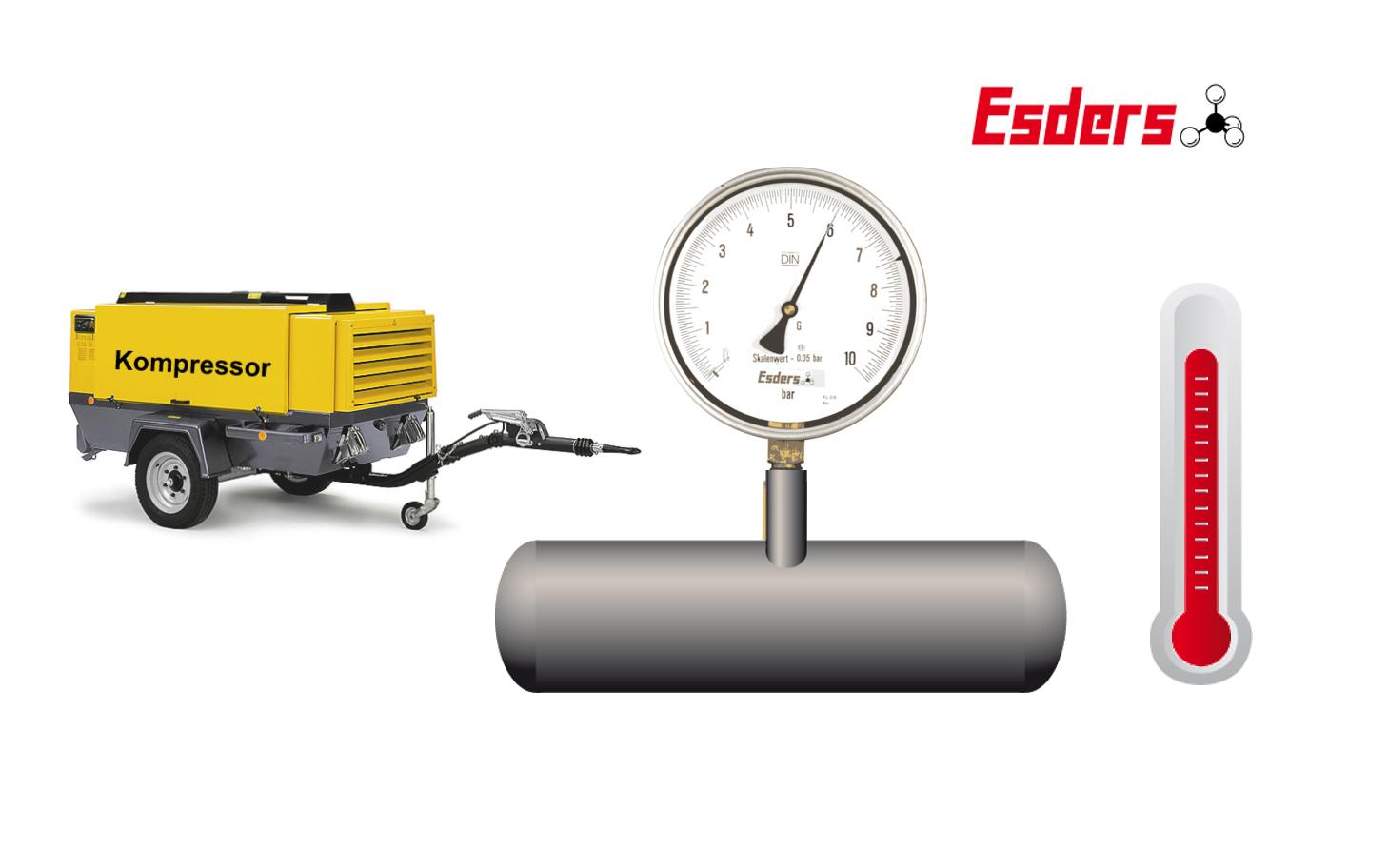 Basisprincipes – druktests aan gasleidingen