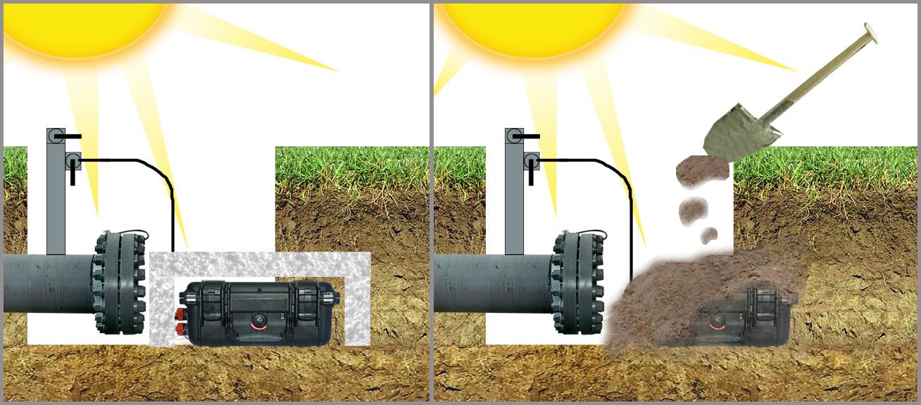 Druktests aan gasleidingen deel II