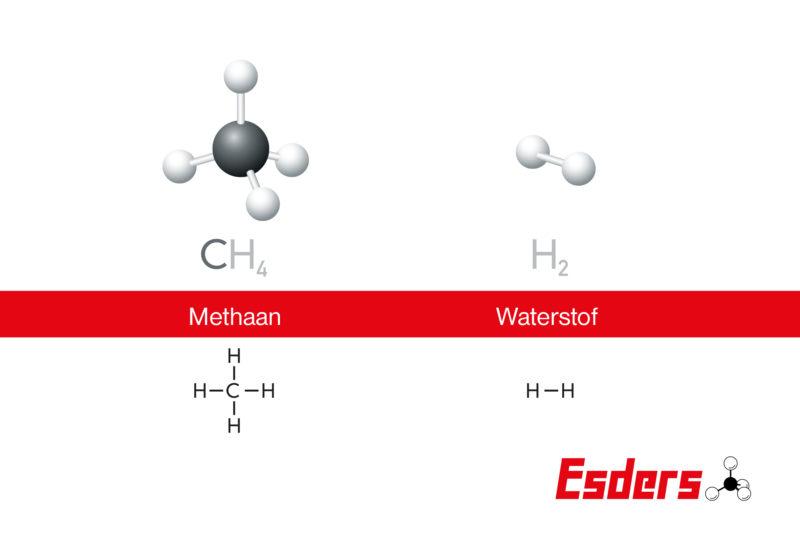 Inzet van bestaande meettechnieken in waterstof gasnetten