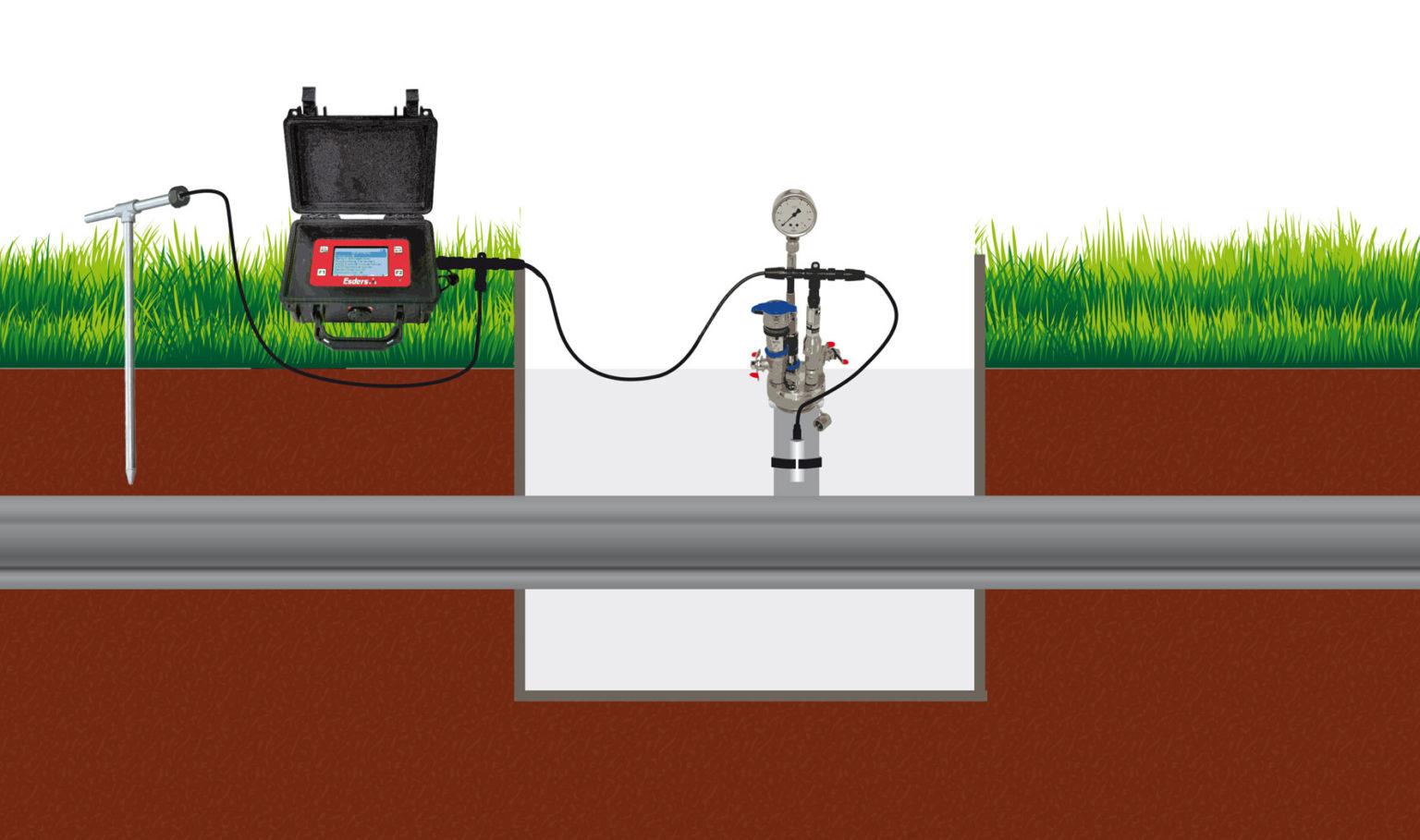 Informatie over het evalueren van de effecten van temperatuur op een druktest